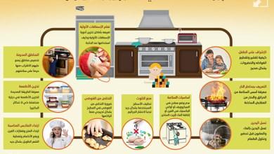 Photo of إنفوغراف: 10 إجراءات للسلامة في المطبخ يجب أن يعرفها أطفالك