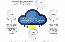 Photo of نائب أمير مكة المكرمة يطلع على خطوات تأسيس المركز الوطني للمنشآت العائلية بجدة