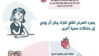 Photo of انفوجرافيك : كيف يؤثر القلق على صحتك ؟