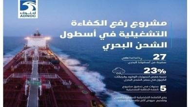 "Photo of ""أدنوك للإمداد"" تحد من استهلاك وقود أسطول الشحن بنسبة 23%"
