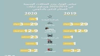 Photo of مجلس الوزارء الإماراتي يساوي إجازات القطاع الخاص بالحكومي لعامي 2019-2020
