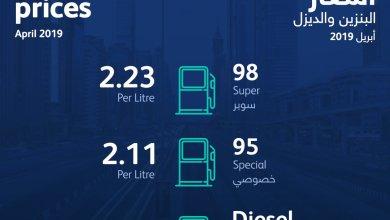 Photo of ارتفاع أسعار الوقود في الإمارات أبريل المقبل