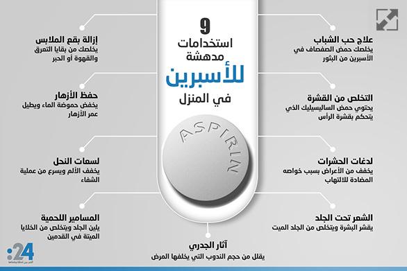 Photo of 9 استخدامات مدهشة للأسبرين