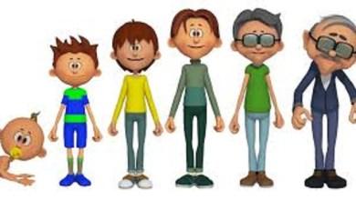 Photo of ما هي أنواع المراهقة؟