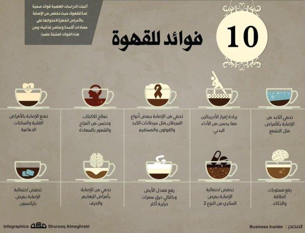 افضل انواع القهوة العربية سريعة التحضير .