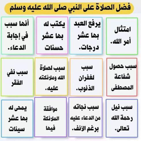 قصص واقعية في فضل الصلاة على النبي