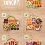 ساندوتشات وشطائر Sandwiches للمدرسة سيطلبها طفلك يوميًا
