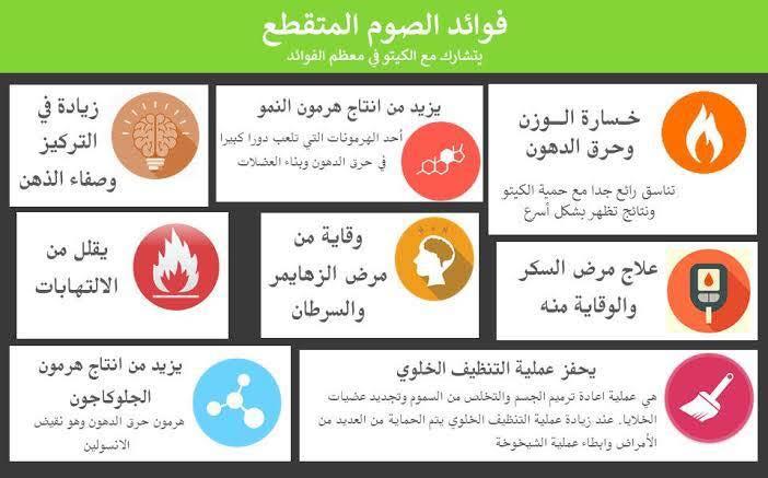 Photo of فوائد الصيام المتقطع للصحة و خساره الوزن