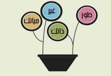 Photo of تحفيز النفس على النجاح