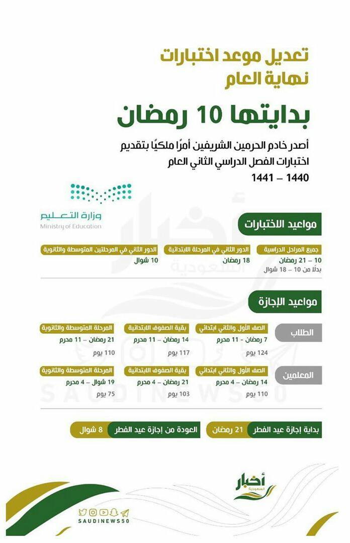 التقويم الدراسي لبقية العام الدراسي 1441 الداعم الناجح