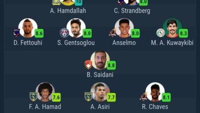 Photo of المغربي عبدالرزاق حمدالله على رأس التشكيلة المثالية للجولة الـ18 من الدوري السعودي
