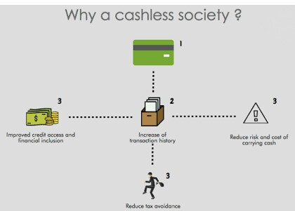Why cashless Economy