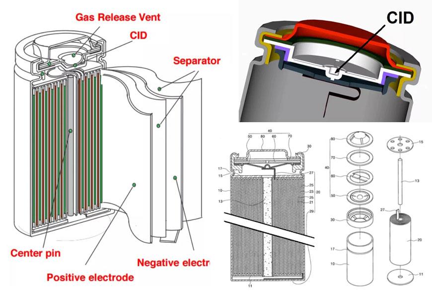 โครงสร้างภายในของแบตเตอรี่ Lithium-ion Battery 18650