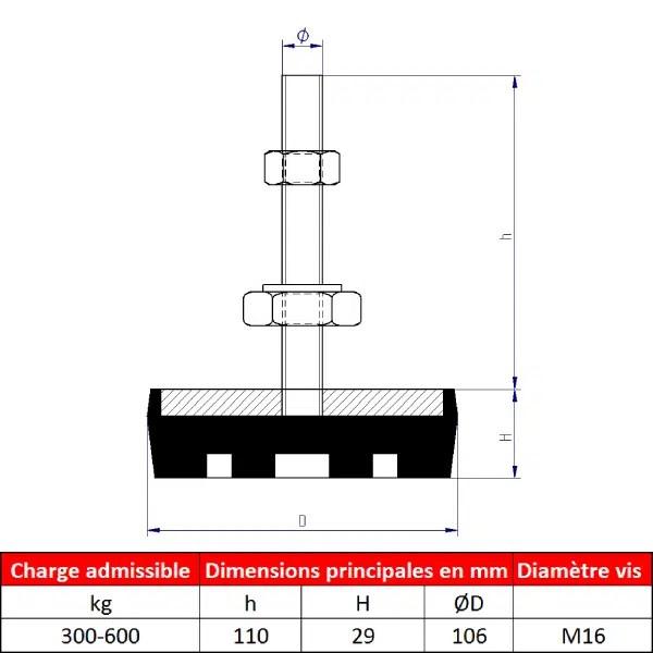 Pied de machine     • Pour charge 300 à 600 kg