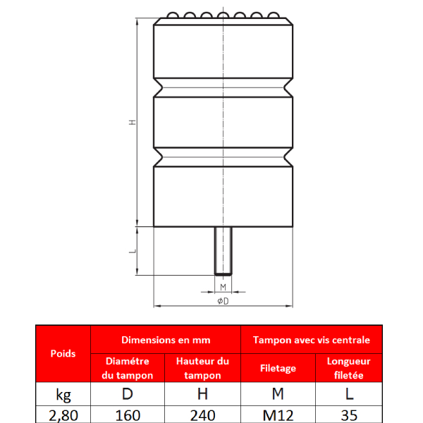 Tampon     amortisseur en polyuréthane élastomère M12 x 35 • Ø160 x 240 mm