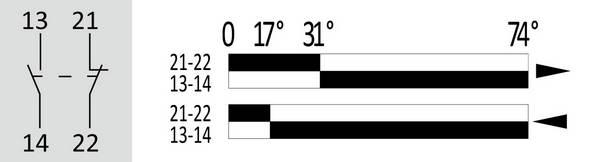 Fin de course de position avec bras rotatif réglable • FA139