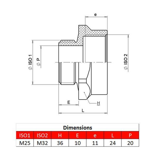 Amplificateur pour presse-étoupe • M25 à M32