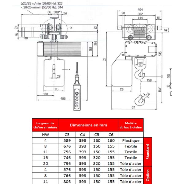 Palan électrique               à chaîne STAHL avec chariot électrique HPN (400V triphasé) 2 000 kg