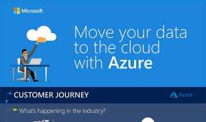 Move your data to the cloud with Azure – Infographic