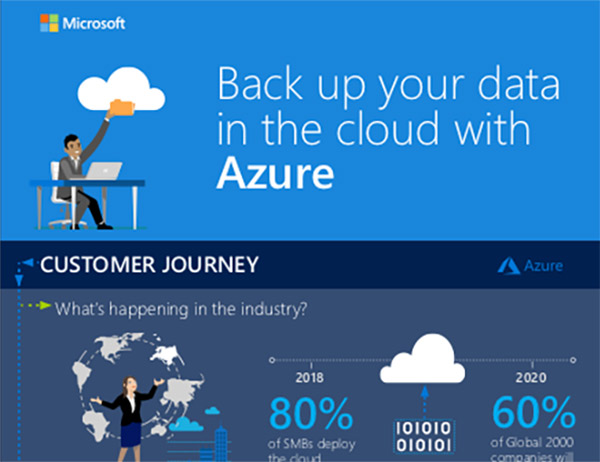 Back up your data in the cloud with Azure – Infographic