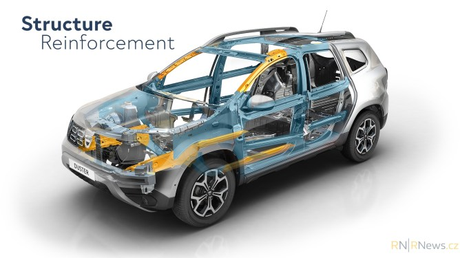 All-new Duster__Structure Reinforcement
