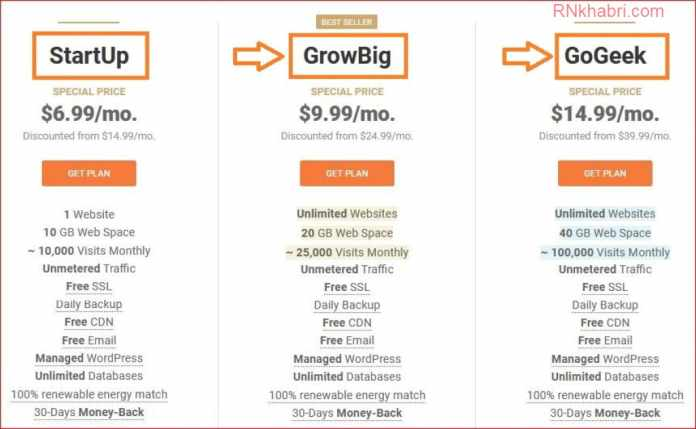 SiteGround Review Web Hosting – Pros, Cons And Features
