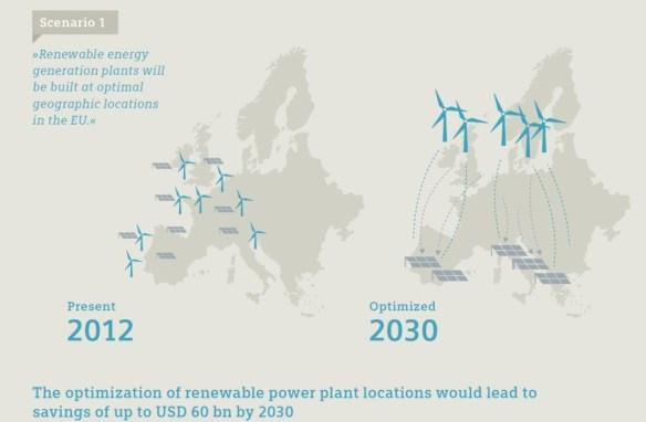 estudioenergiaeuropa