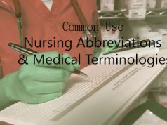 nursing-abbreviations-and-medical-terminologies