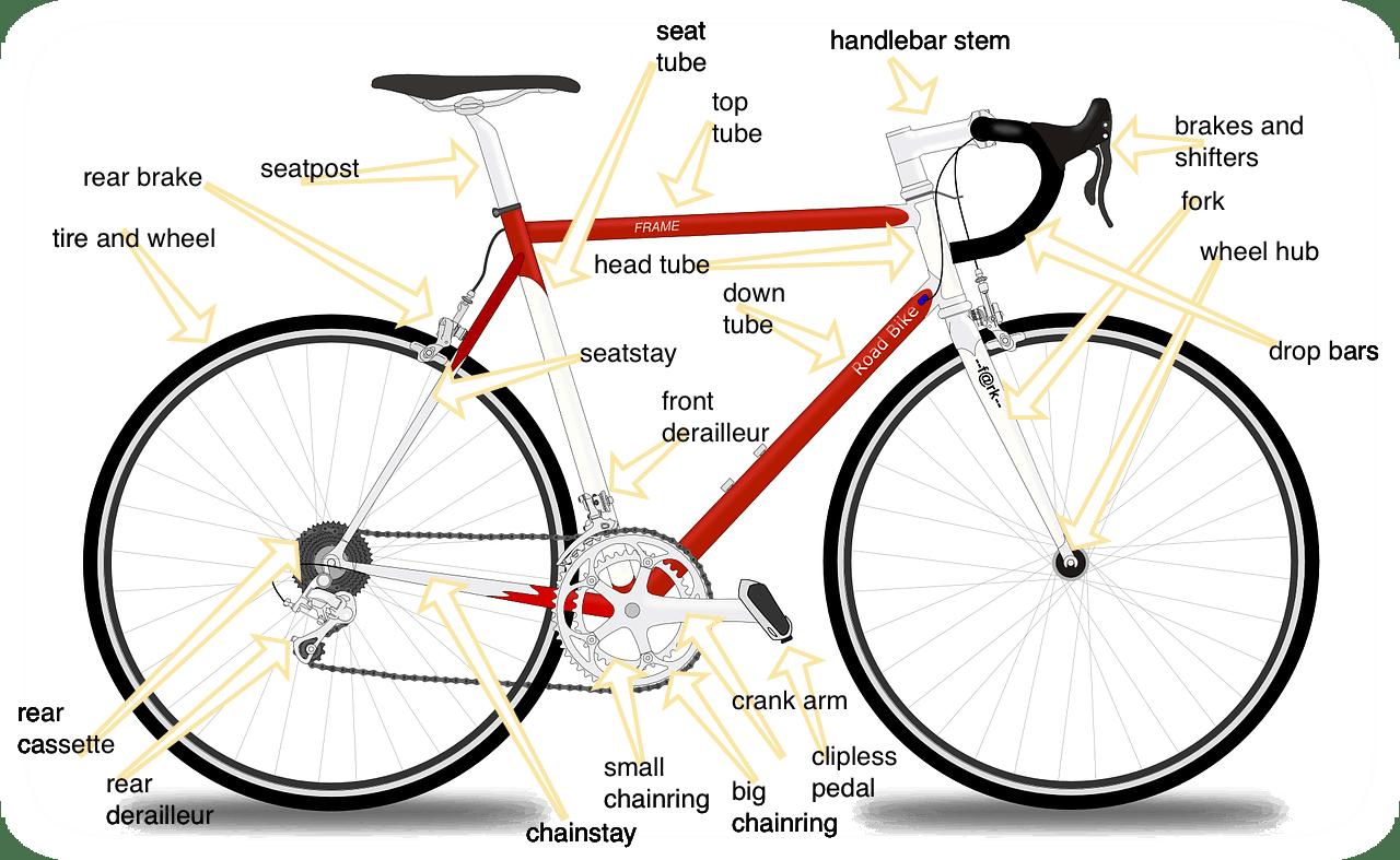 Cycling Metal Bicycle Parts Handlebar Caps Covers Handlebar End Lock-On Plugs