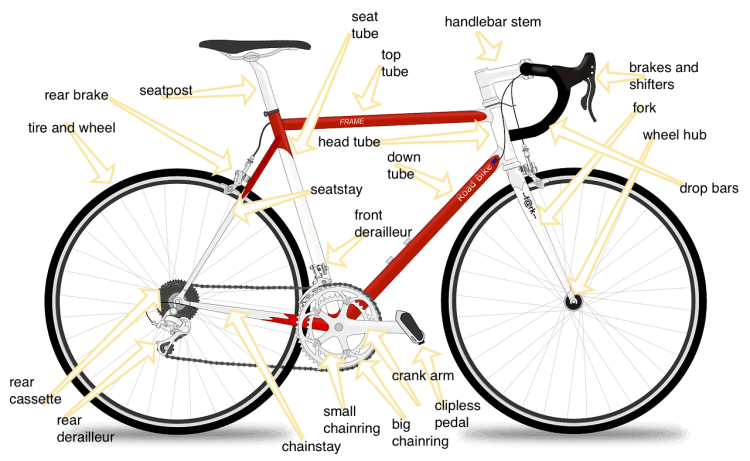 Sturmey Archer Pinch Bolt Internally Geared Hub Bike Bicycle Part Replacement