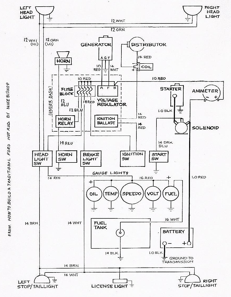 hot rod wiring?resize\=640%2C822 street rod wiring diagram street rod wiring diagram with gm column Rat Rod Wiring at reclaimingppi.co