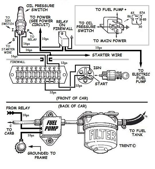hot rod wiring diagram wiring diagram deluxe hot rod wiring diagram home diagrams