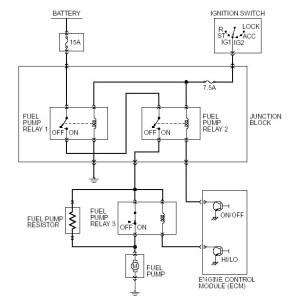 RRE's EVO Fuel Pump Info
