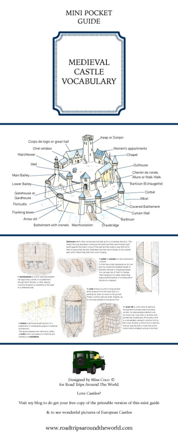 Pocket guide - Medieval Castle Vocabulary presentation