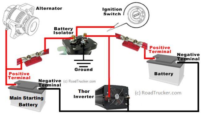 power drive 1500 inverter wiring diagram - wiring diagram blogWiring diagramWiring Diagram  sc 1 st  readingrat.net : wiring diagram for inverter - yogabreezes.com