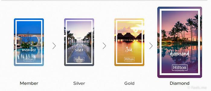 Run for Diamond Hilton Status Match 2017 Teir and Benefits
