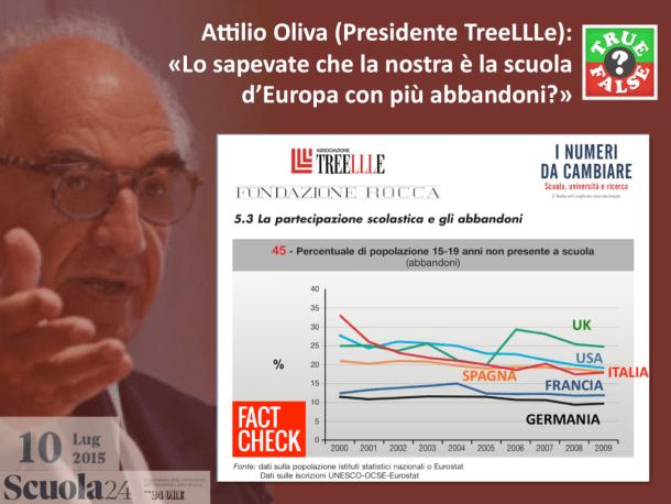 Attilio_Oliva_TreeLLLe