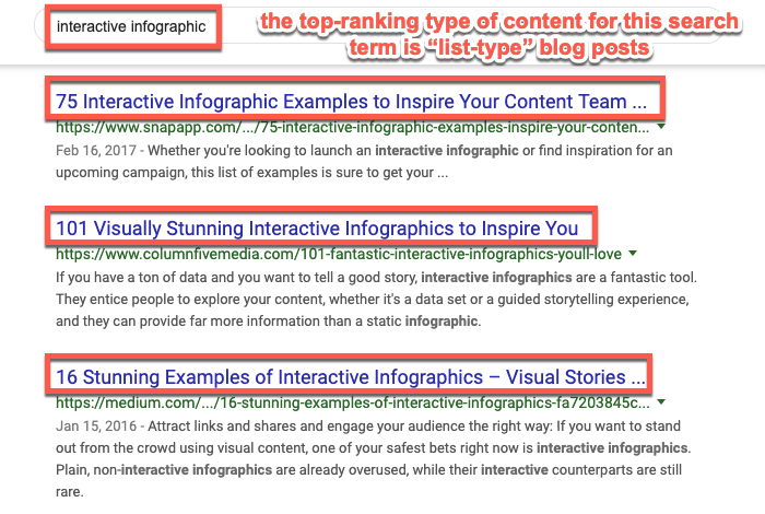 Targeting keywords with the right content types