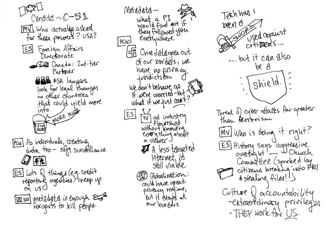 Sketchnotes from Edward Snowden talk