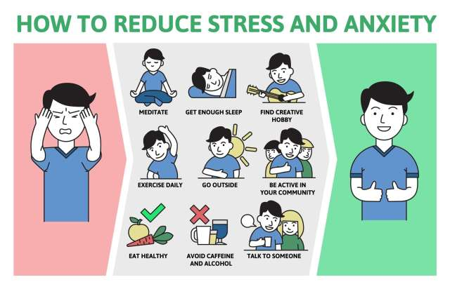 Master anxiety and stress. How to reduce stress and anxiety