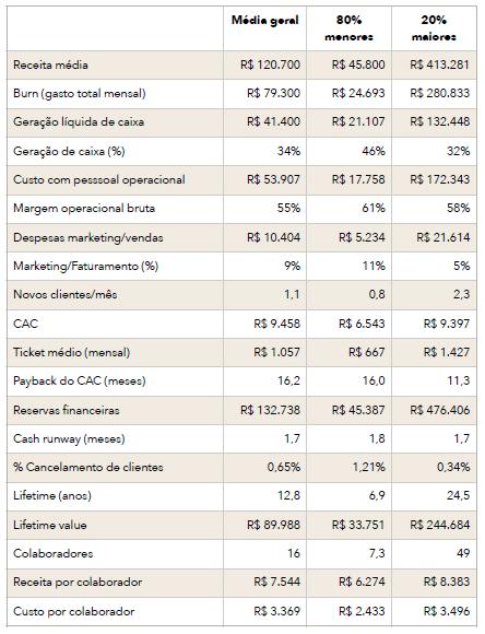 empreendedorismo na contabilidade principais indicadores junho2020