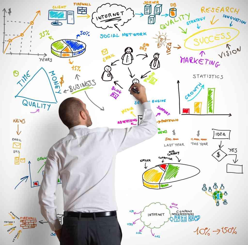 Plano de marketing para escritórios de contabilidade