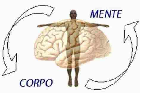 Numero tre: Corpo e mente nella malattia psicosomatica