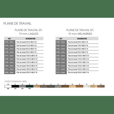 Option Plan De Travail Pour Meuble Salle De Bain Robinet Co