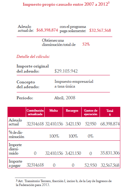 Condonacion de adeudos Impuesto propio causado entre 2007 y 2012
