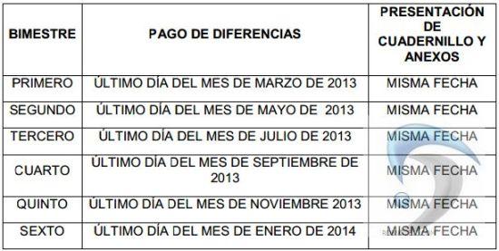 Lineamientos 2013 para el infome bimestral dictamen infonavit