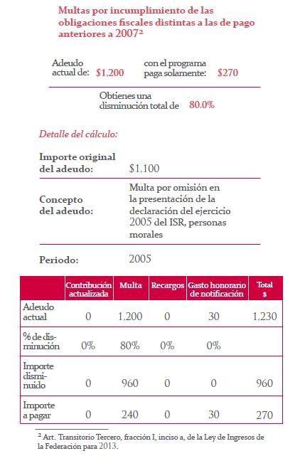 multas por incumplimiento de las obligaciones fiscales distintas a las de pago