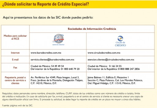reporte de credito especial buro de credito