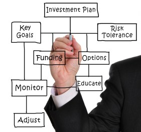 Why investment planning