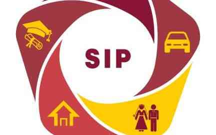 why mutual funds sip investment